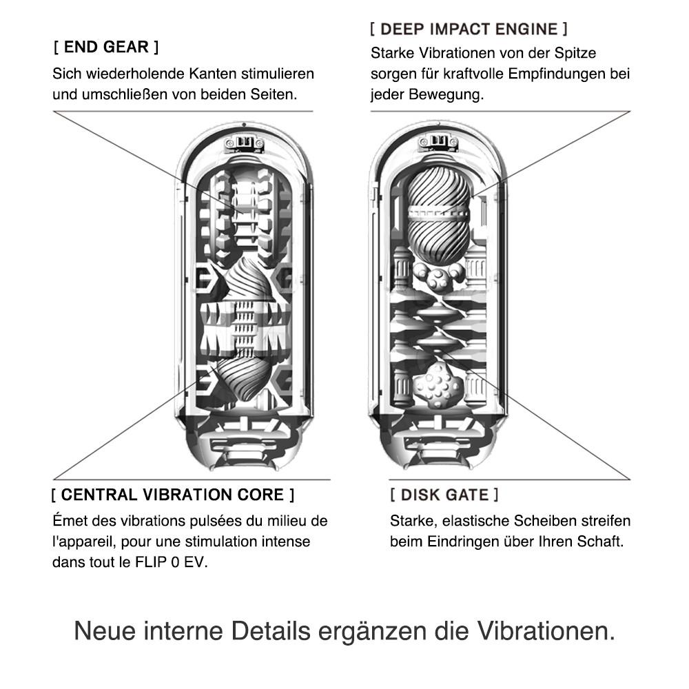 Tenga Flip 0 Zero EV Innenleben